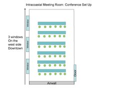 Intracoastal Conference Th Floor