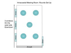Intracoastal Rounds Th Floor