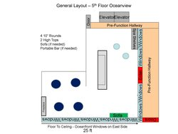 General Layout Ocean View Room