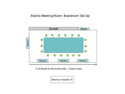 Atlantic Boardroom Th Floor